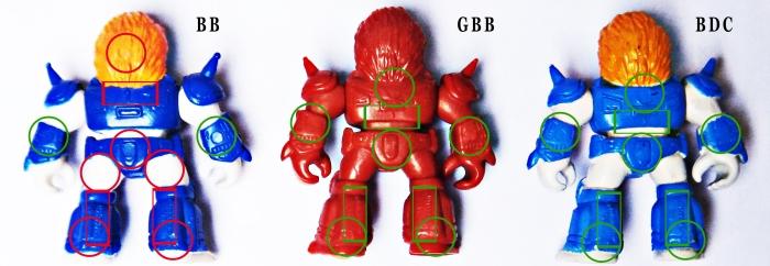 BB GBB BDC markings